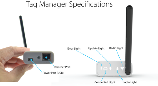 Ethernet Tag Manager - Specifications